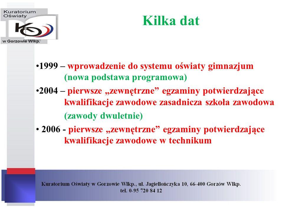 Kilka dat 1999 – wprowadzenie do systemu oświaty gimnazjum (nowa podstawa programowa) 2004 – pierwsze zewnętrzne egzaminy potwierdzające kwalifikacje