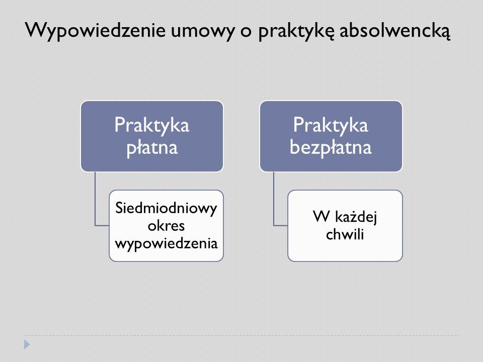 Praktyka płatna Siedmiodniowy okres wypowiedzenia Praktyka bezpłatna W każdej chwili Wypowiedzenie umowy o praktykę absolwencką