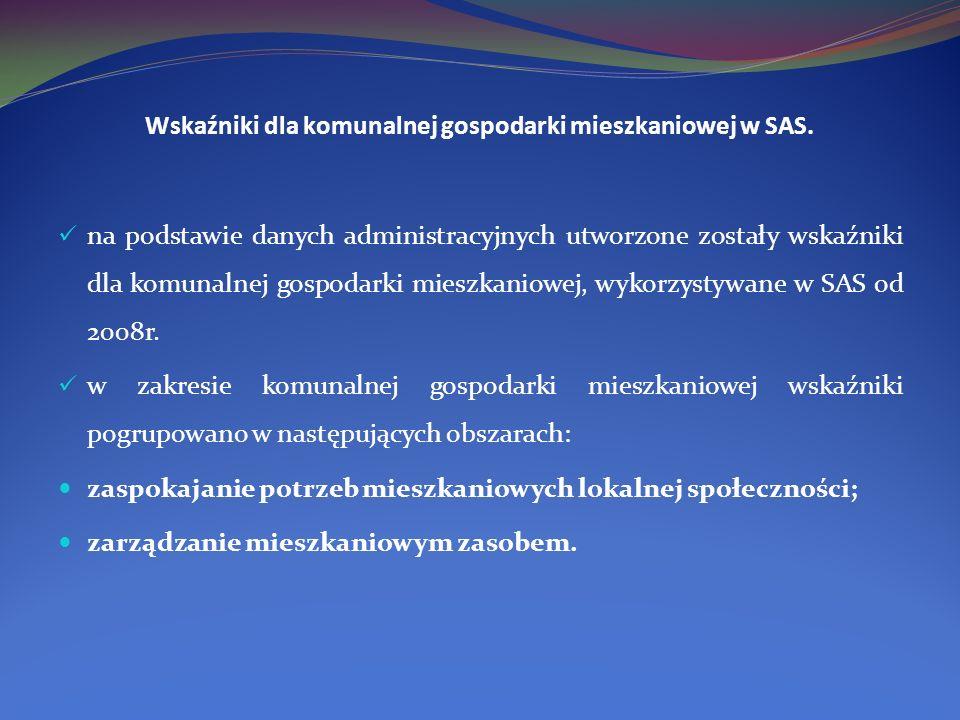 Wskaźniki dla komunalnej gospodarki mieszkaniowej w SAS.