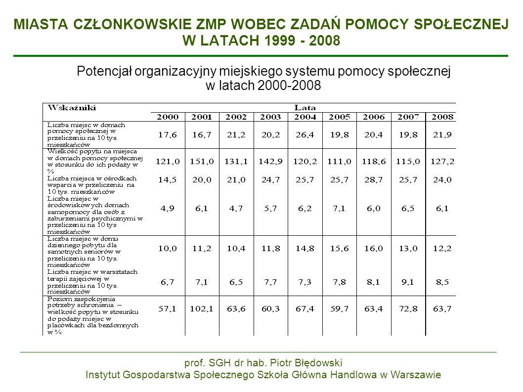 MIASTA CZŁONKOWSKIE ZMP WOBEC ZADAŃ POMOCY SPOŁECZNEJ W LATACH 1999 - 2008 Potencjał organizacyjny miejskiego systemu pomocy społecznej w latach 2000-2008 prof.