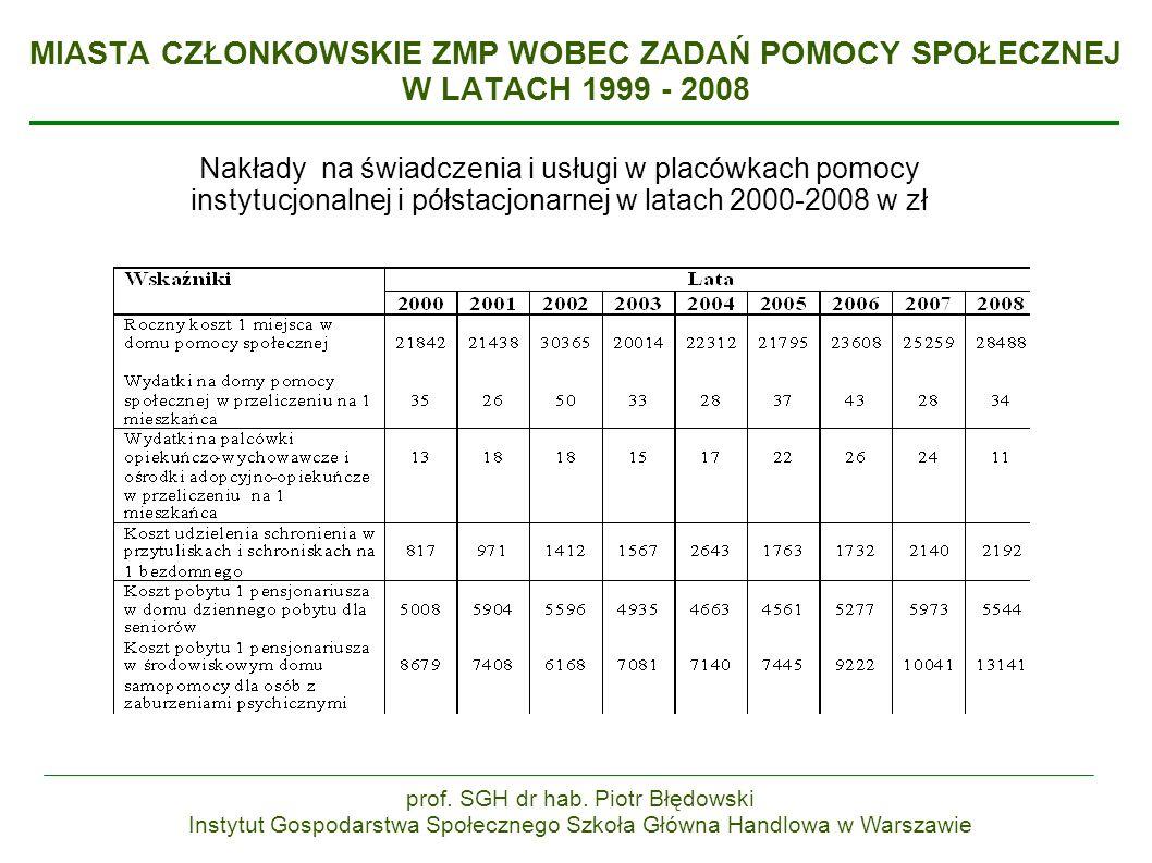 MIASTA CZŁONKOWSKIE ZMP WOBEC ZADAŃ POMOCY SPOŁECZNEJ W LATACH 1999 - 2008 Nakłady na świadczenia i usługi w placówkach pomocy instytucjonalnej i półstacjonarnej w latach 2000-2008 w zł prof.