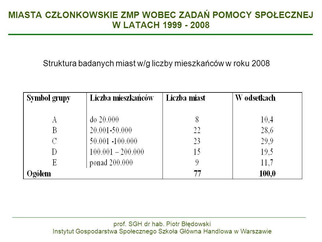 MIASTA CZŁONKOWSKIE ZMP WOBEC ZADAŃ POMOCY SPOŁECZNEJ W LATACH 1999 - 2008 Struktura badanych miast w/g liczby mieszkańców w roku 2008 prof.