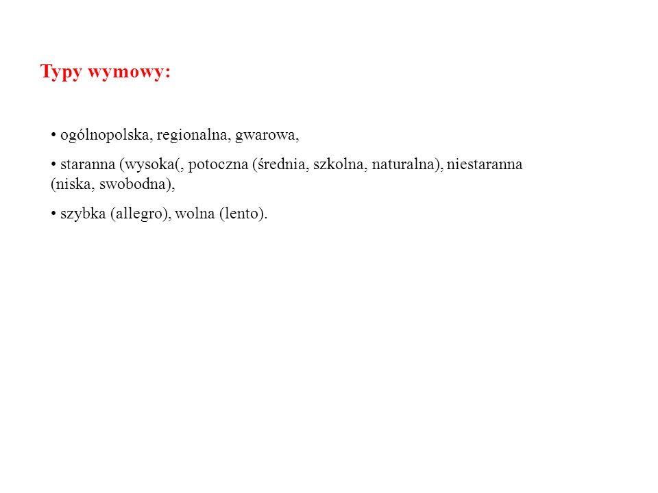 Typy wymowy: ogólnopolska, regionalna, gwarowa, staranna (wysoka(, potoczna (średnia, szkolna, naturalna), niestaranna (niska, swobodna), szybka (alle