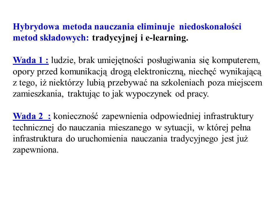Hybrydowa metoda nauczania eliminuje niedoskonałości metod składowych: tradycyjnej i e-learning. Wada 1 : ludzie, brak umiejętności posługiwania się k