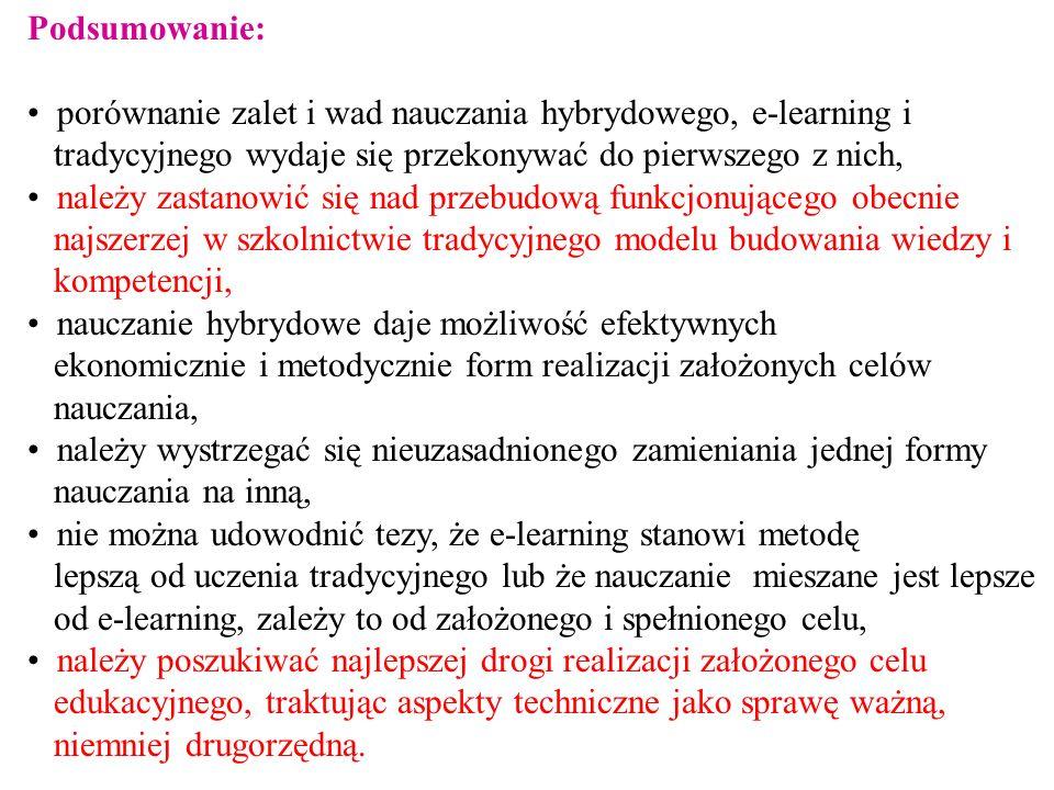 Podsumowanie: porównanie zalet i wad nauczania hybrydowego, e-learning i tradycyjnego wydaje się przekonywać do pierwszego z nich, należy zastanowić s