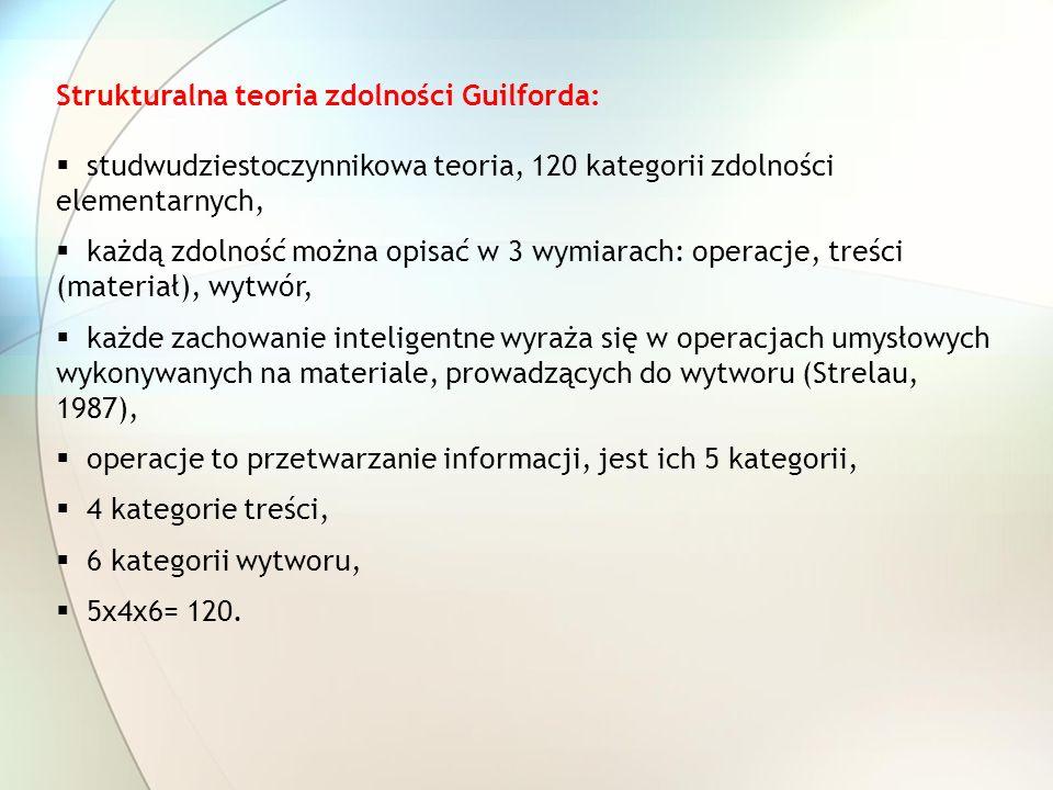 Strukturalna teoria zdolności Guilforda: studwudziestoczynnikowa teoria, 120 kategorii zdolności elementarnych, każdą zdolność można opisać w 3 wymiar