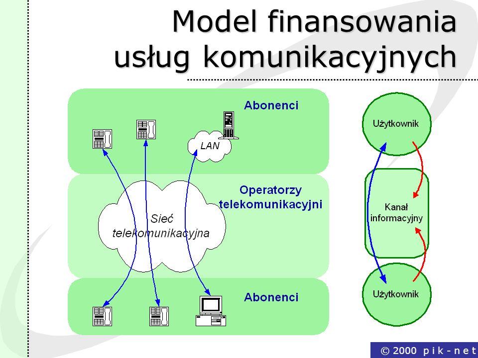 © 2000 p i k - n e t Model finansowania usług komunikacyjnych