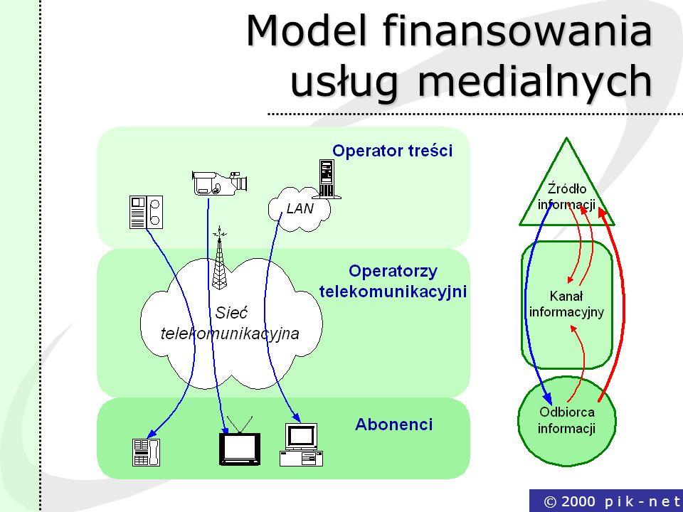 © 2000 p i k - n e t Model finansowania usług medialnych
