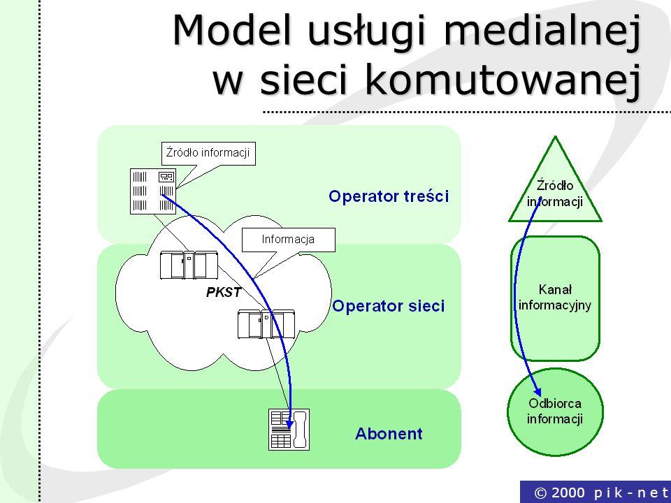 © 2000 p i k - n e t Model usługi medialnej w sieci komutowanej