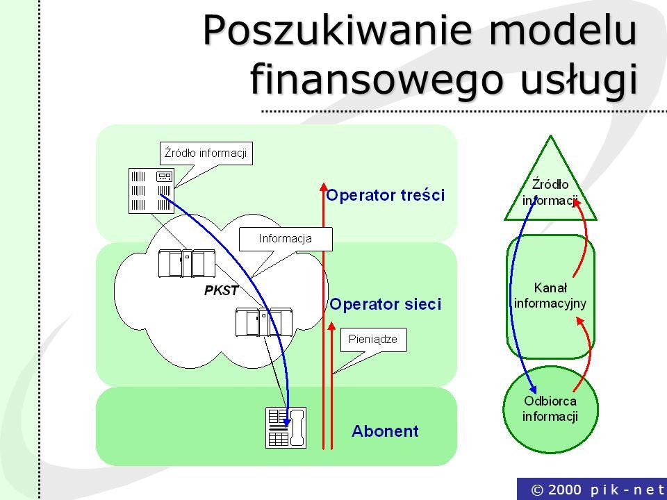 © 2000 p i k - n e t Poszukiwanie modelu finansowego usługi