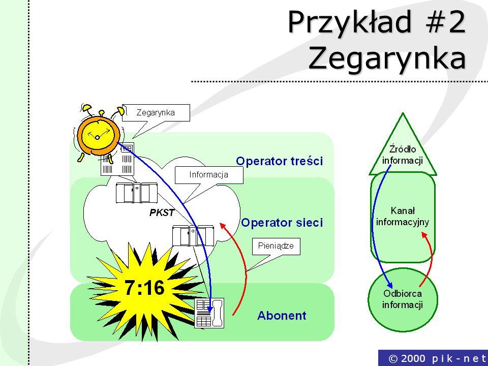 © 2000 p i k - n e t Przykład #2 Zegarynka