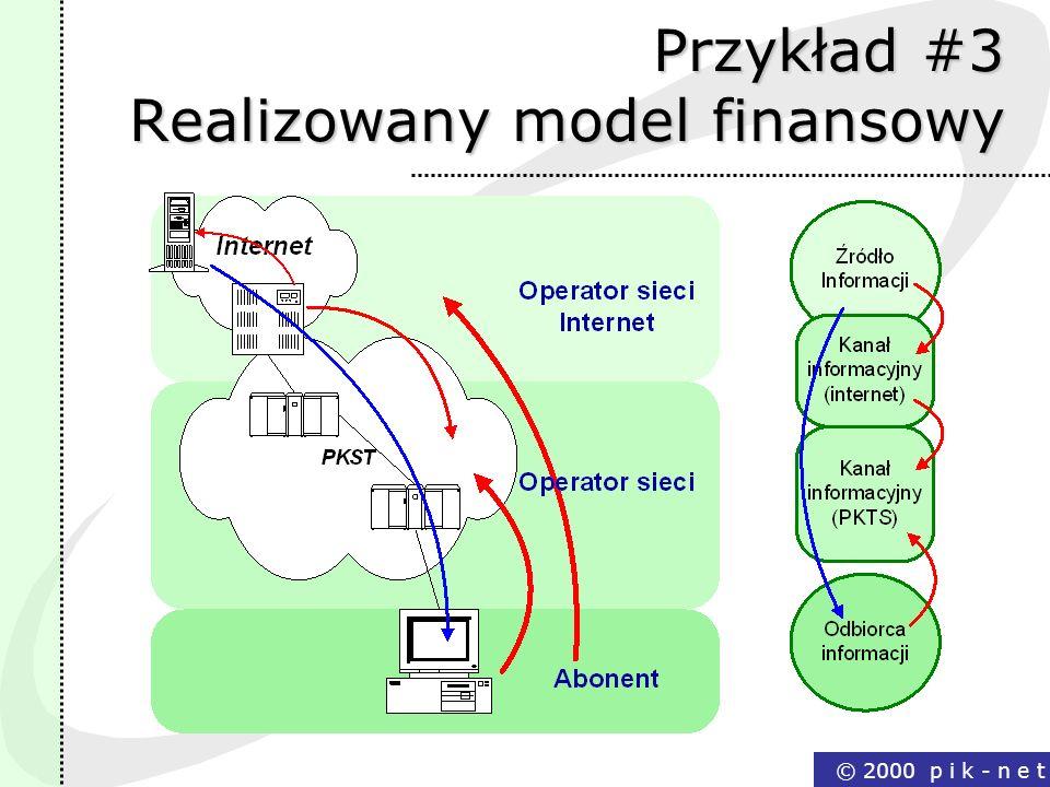 © 2000 p i k - n e t Przykład #3 Realizowany model finansowy