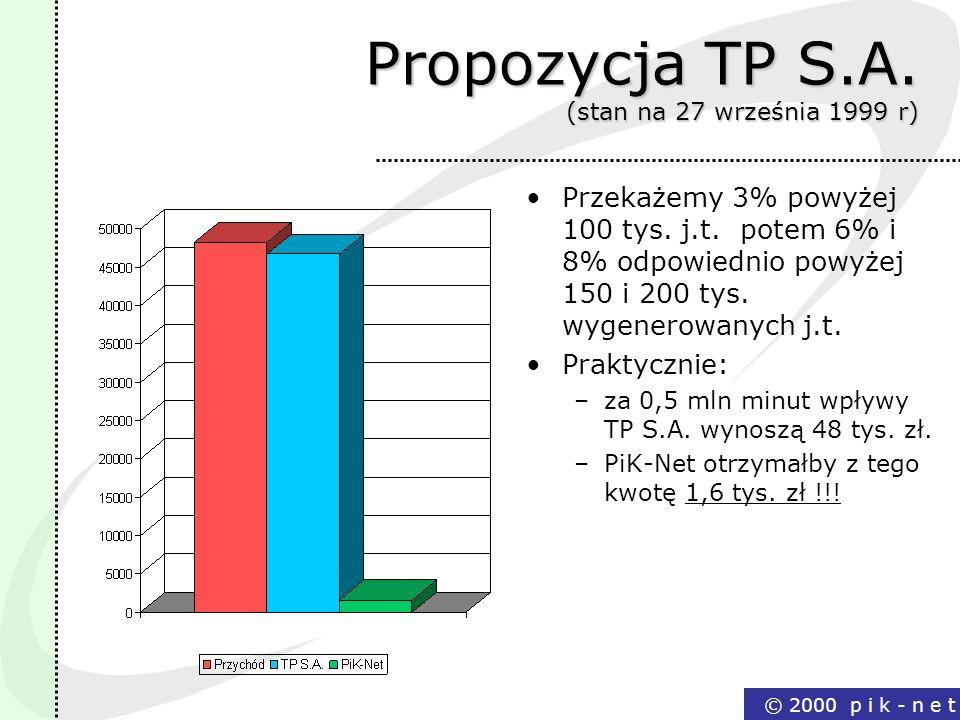 © 2000 p i k - n e t Propozycja TP S.A. (stan na 27 września 1999 r) Przekażemy 3% powyżej 100 tys. j.t. potem 6% i 8% odpowiednio powyżej 150 i 200 t