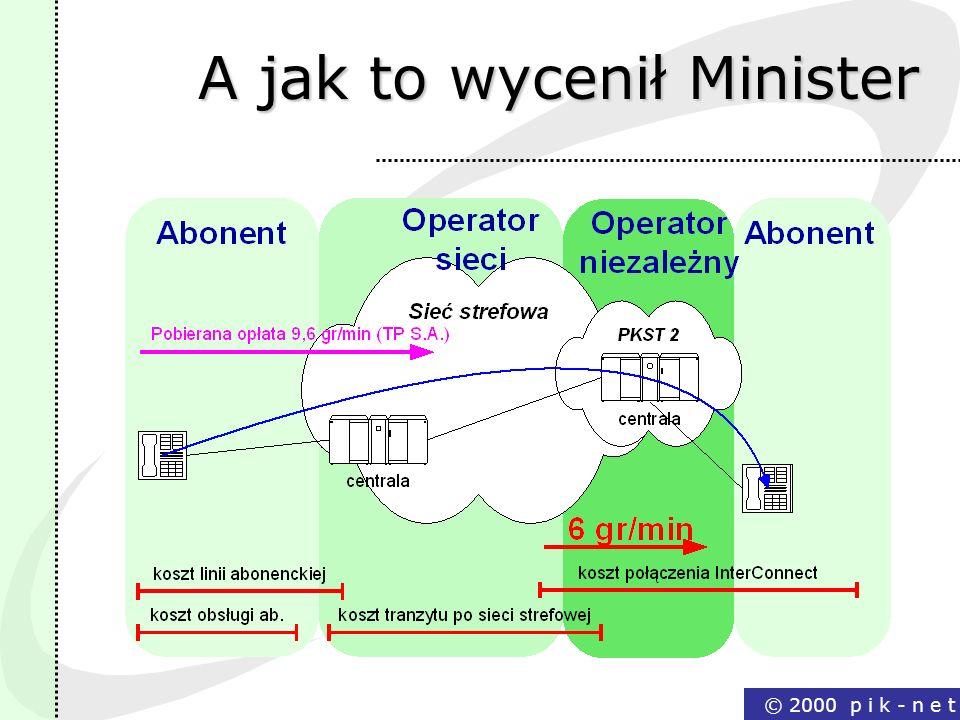 © 2000 p i k - n e t A jak to wycenił Minister