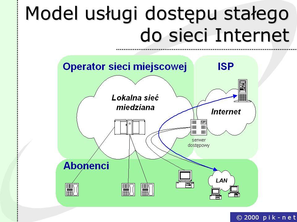© 2000 p i k - n e t Model usługi dostępu stałego do sieci Internet