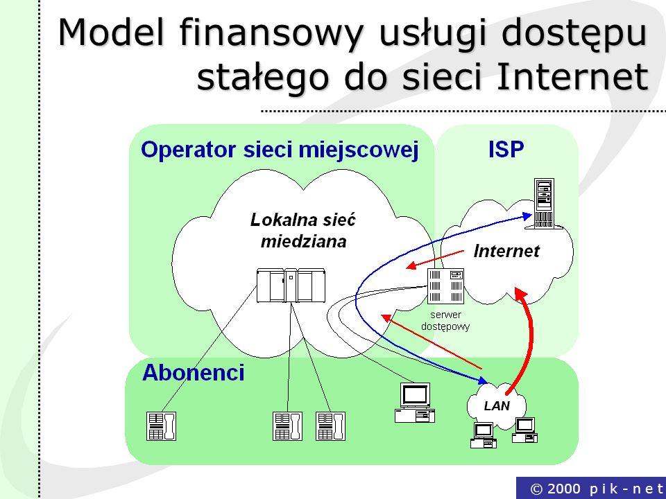 © 2000 p i k - n e t Wnioski z realizacji usługi dostępu stałego Sytuacja w Polsce: –Operatorzy dostępu do sieci Internet, bądź ich klienci po prostu kupują usługę dostępu do pętli abonenckiej oferowaną przez operatorów sieci miejscowej.