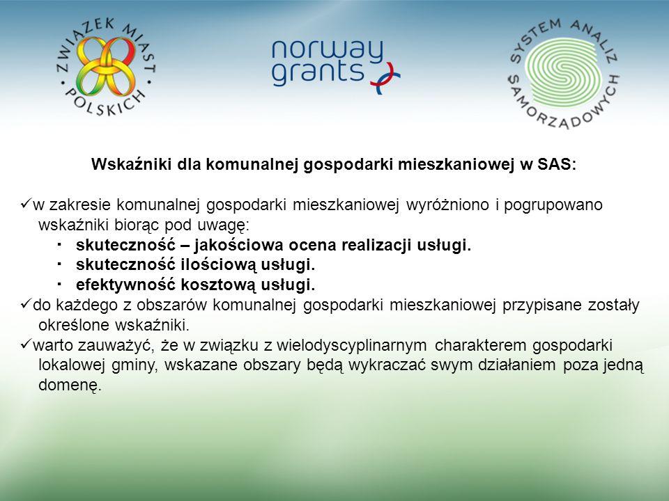 12 Wskaźniki dla komunalnej gospodarki mieszkaniowej w SAS: w zakresie komunalnej gospodarki mieszkaniowej wyróżniono i pogrupowano wskaźniki biorąc pod uwagę: skuteczność – jakościowa ocena realizacji usługi.