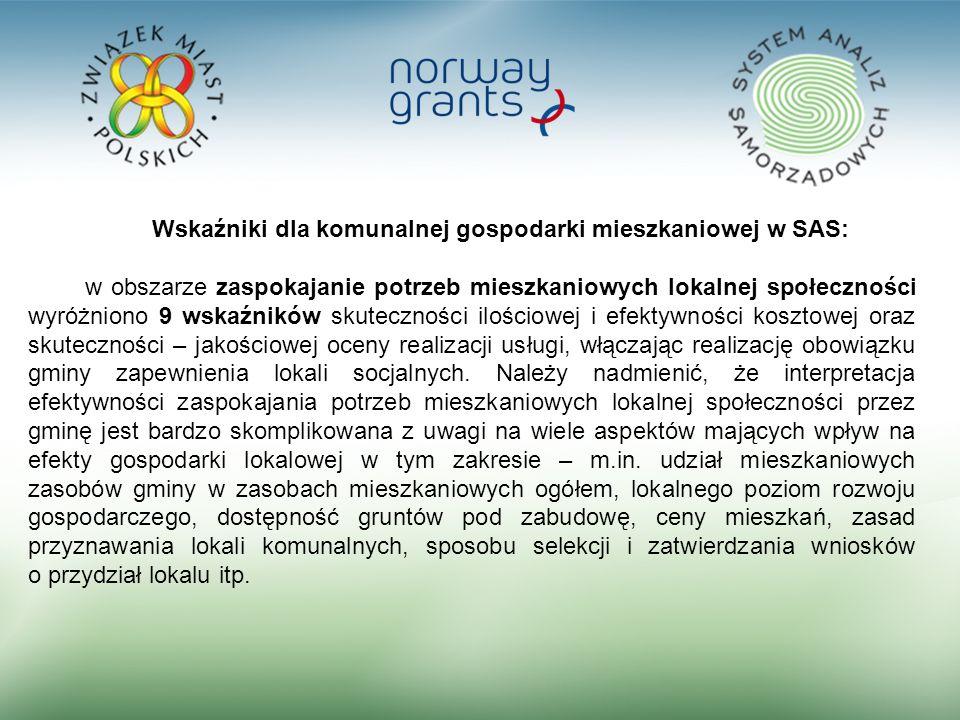 13 Wskaźniki dla komunalnej gospodarki mieszkaniowej w SAS: w obszarze zaspokajanie potrzeb mieszkaniowych lokalnej społeczności wyróżniono 9 wskaźników skuteczności ilościowej i efektywności kosztowej oraz skuteczności – jakościowej oceny realizacji usługi, włączając realizację obowiązku gminy zapewnienia lokali socjalnych.