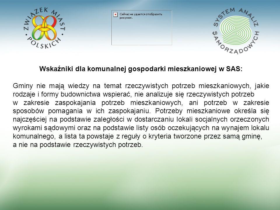 14 Wskaźniki dla komunalnej gospodarki mieszkaniowej w SAS: Gminy nie mają wiedzy na temat rzeczywistych potrzeb mieszkaniowych, jakie rodzaje i formy budownictwa wspierać, nie analizuje się rzeczywistych potrzeb w zakresie zaspokajania potrzeb mieszkaniowych, ani potrzeb w zakresie sposobów pomagania w ich zaspokajaniu.