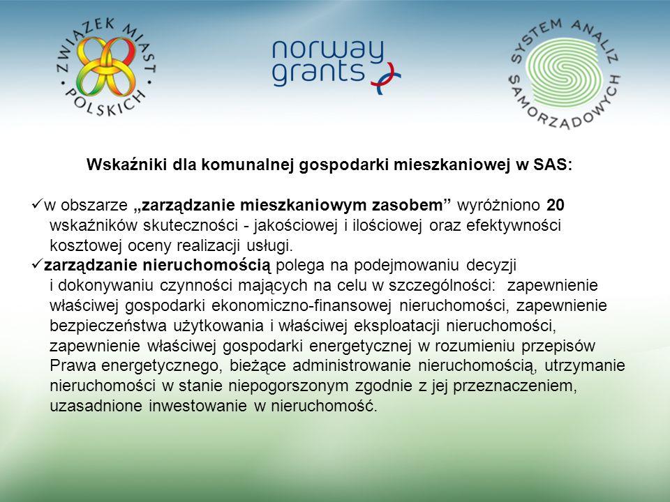 23 Wskaźniki dla komunalnej gospodarki mieszkaniowej w SAS: w obszarze zarządzanie mieszkaniowym zasobem wyróżniono 20 wskaźników skuteczności - jakościowej i ilościowej oraz efektywności kosztowej oceny realizacji usługi.