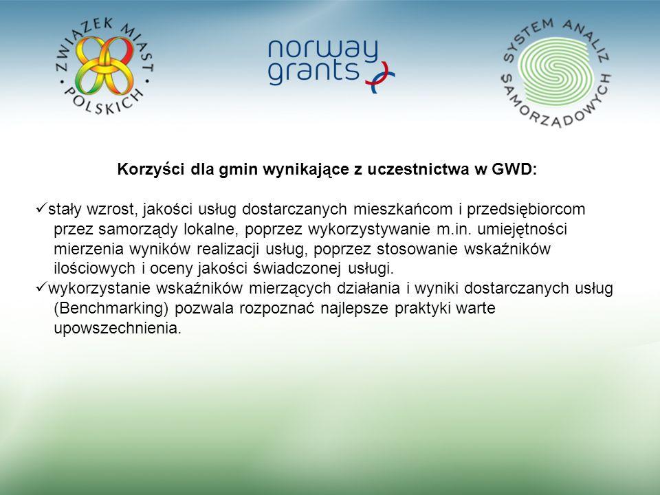 31 Korzyści dla gmin wynikające z uczestnictwa w GWD: stały wzrost, jakości usług dostarczanych mieszkańcom i przedsiębiorcom przez samorządy lokalne,