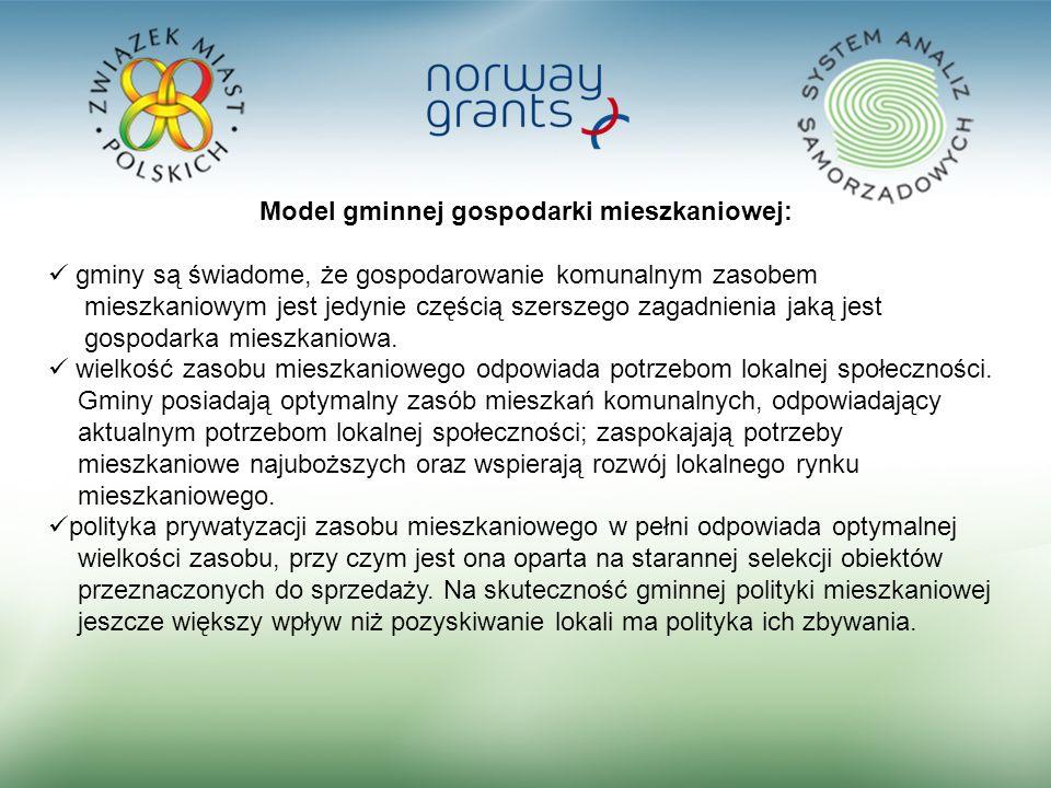 8 Model gminnej gospodarki mieszkaniowej: gminy są świadome, że gospodarowanie komunalnym zasobem mieszkaniowym jest jedynie częścią szerszego zagadni