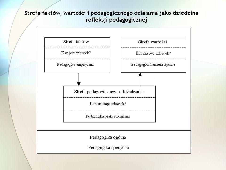 Strefa faktów, wartości i pedagogicznego działania jako dziedzina refleksji pedagogicznej