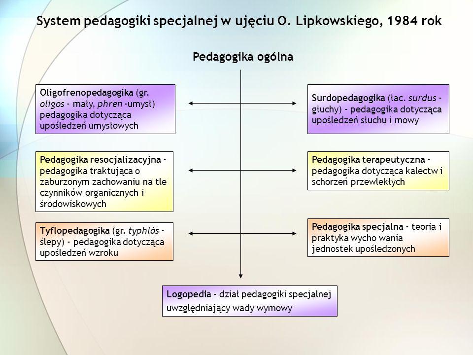 System pedagogiki specjalnej w ujęciu O. Lipkowskiego, 1984 rok Pedagogika ogólna Oligofrenopedagogika (gr. oligos - mały, phren -umysł) pedagogika do