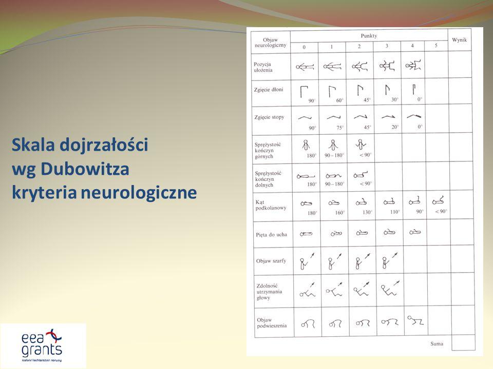 Skala dojrzałości wg Dubowitza kryteria neurologiczne