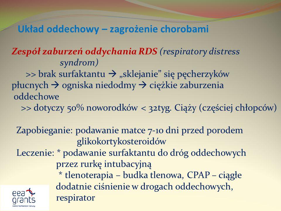 Układ oddechowy – zagrożenie chorobami Zespół zaburzeń oddychania RDS (respiratory distress syndrom) >> brak surfaktantu sklejanie się pęcherzyków płu
