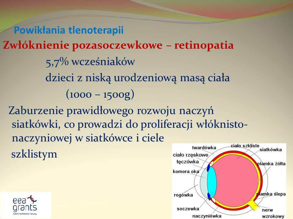 Powikłania tlenoterapii Zwłóknienie pozasoczewkowe – retinopatia 5,7% wcześniaków dzieci z niską urodzeniową masą ciała (1000 – 1500g) Zaburzenie praw