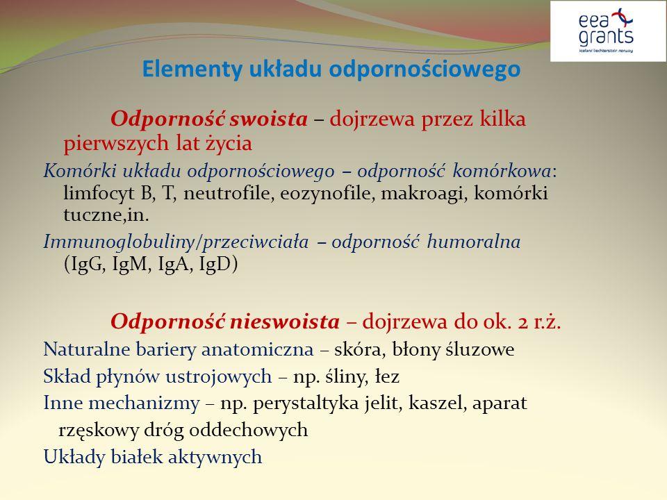Elementy układu odpornościowego Odporność swoista – dojrzewa przez kilka pierwszych lat życia Komórki układu odpornościowego – odporność komórkowa: li