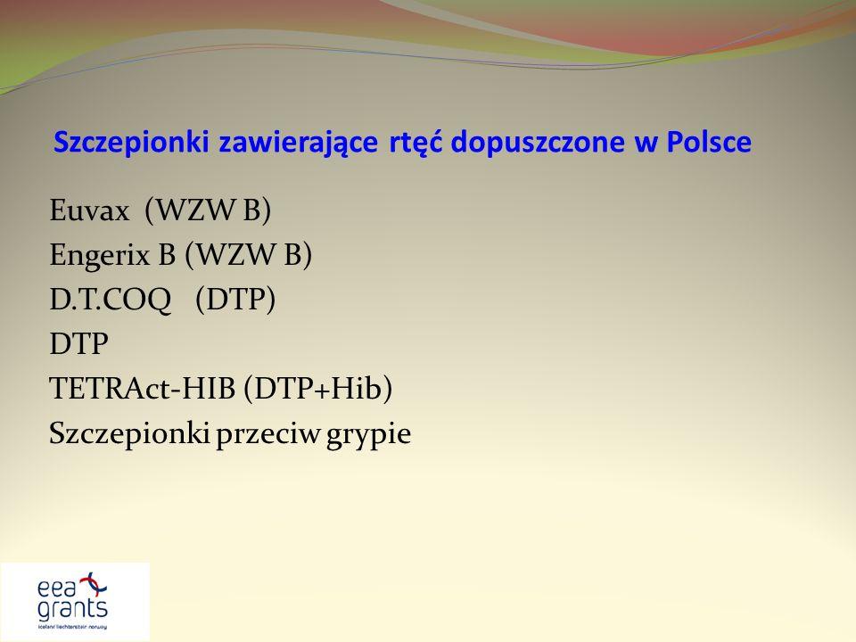 Szczepionki zawierające rtęć dopuszczone w Polsce Euvax (WZW B) Engerix B (WZW B) D.T.COQ (DTP) DTP TETRAct-HIB (DTP+Hib) Szczepionki przeciw grypie