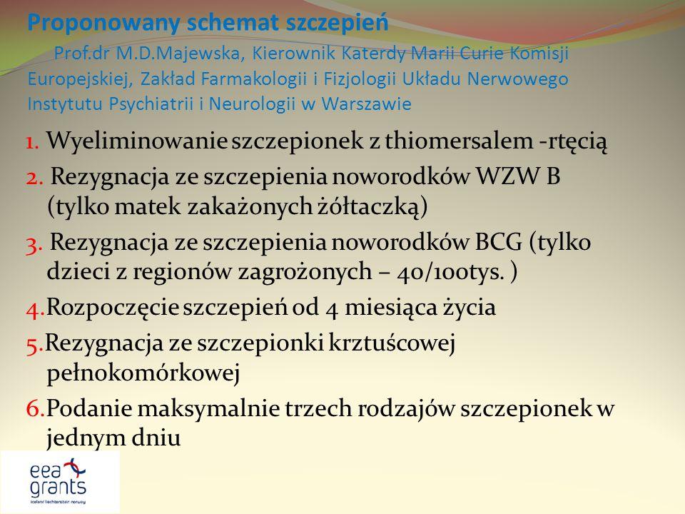 Proponowany schemat szczepień Prof.dr M.D.Majewska, Kierownik Katerdy Marii Curie Komisji Europejskiej, Zakład Farmakologii i Fizjologii Układu Nerwow