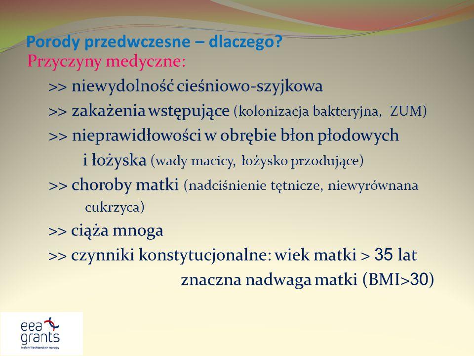 Porody przedwczesne – dlaczego? Przyczyny medyczne: >> niewydolność cieśniowo-szyjkowa >> zakażenia wstępujące (kolonizacja bakteryjna, ZUM) >> niepra