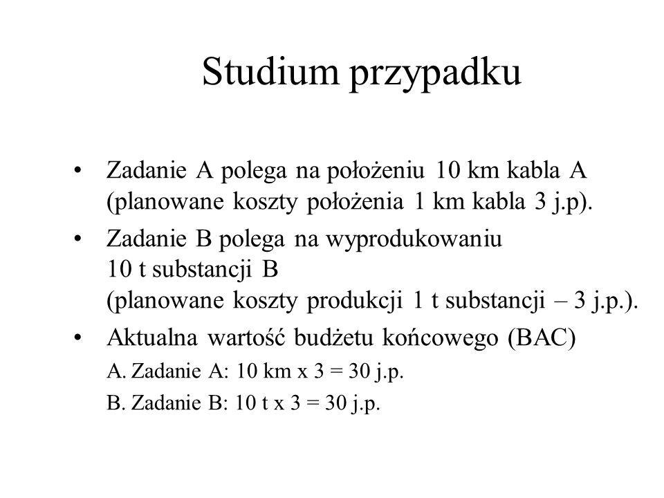 Studium przypadku Zadanie A polega na położeniu 10 km kabla A (planowane koszty położenia 1 km kabla 3 j.p).