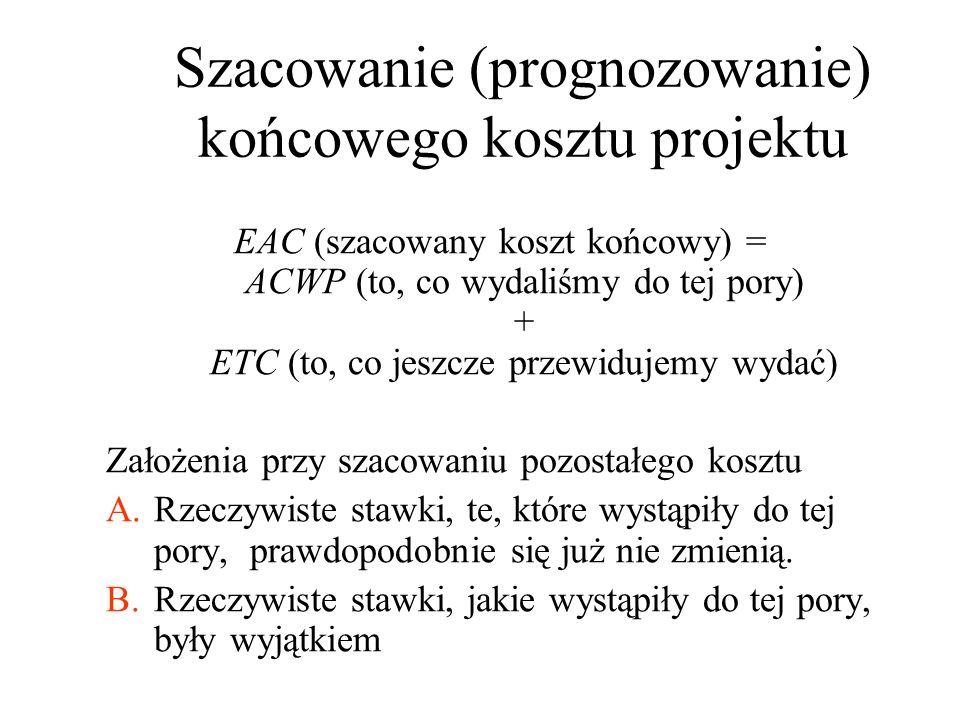 Szacowanie (prognozowanie) końcowego kosztu projektu EAC (szacowany koszt końcowy) = ACWP (to, co wydaliśmy do tej pory) + ETC (to, co jeszcze przewidujemy wydać) Założenia przy szacowaniu pozostałego kosztu A.Rzeczywiste stawki, te, które wystąpiły do tej pory, prawdopodobnie się już nie zmienią.