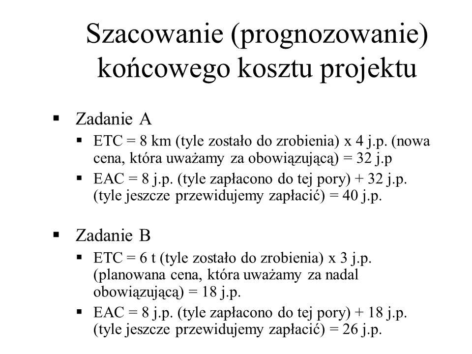 Szacowanie (prognozowanie) końcowego kosztu projektu Zadanie A ETC = 8 km (tyle zostało do zrobienia) x 4 j.p.