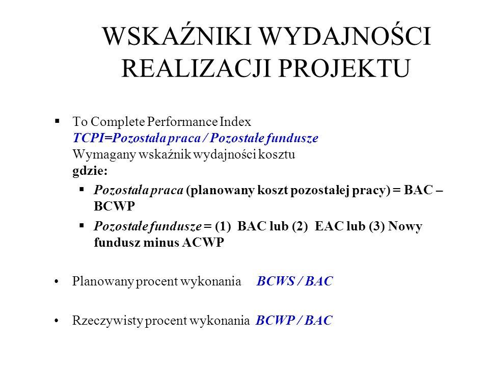 WSKAŹNIKI WYDAJNOŚCI REALIZACJI PROJEKTU To Complete Performance Index TCPI=Pozostała praca / Pozostałe fundusze Wymagany wskaźnik wydajności kosztu gdzie: Pozostała praca (planowany koszt pozostałej pracy) = BAC – BCWP Pozostałe fundusze = (1) BAC lub (2) EAC lub (3) Nowy fundusz minus ACWP Planowany procent wykonania BCWS / BAC Rzeczywisty procent wykonania BCWP / BAC