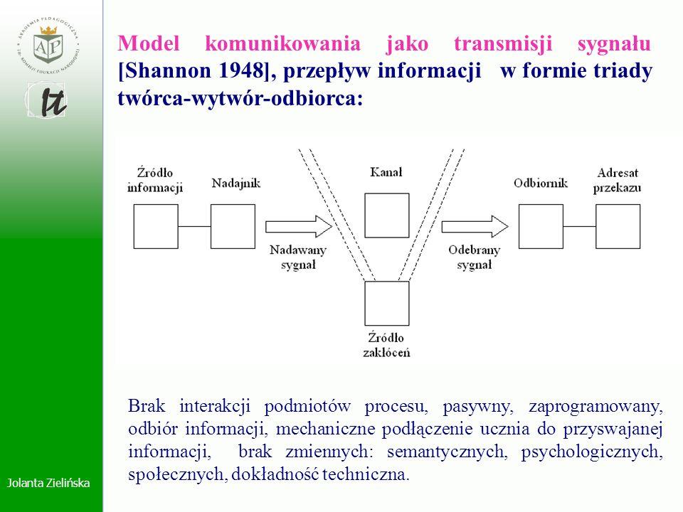 Jolanta Zielińska Model komunikowania jako transmisji sygnału [Shannon 1948], przepływ informacji w formie triady twórca-wytwór-odbiorca: Brak interak