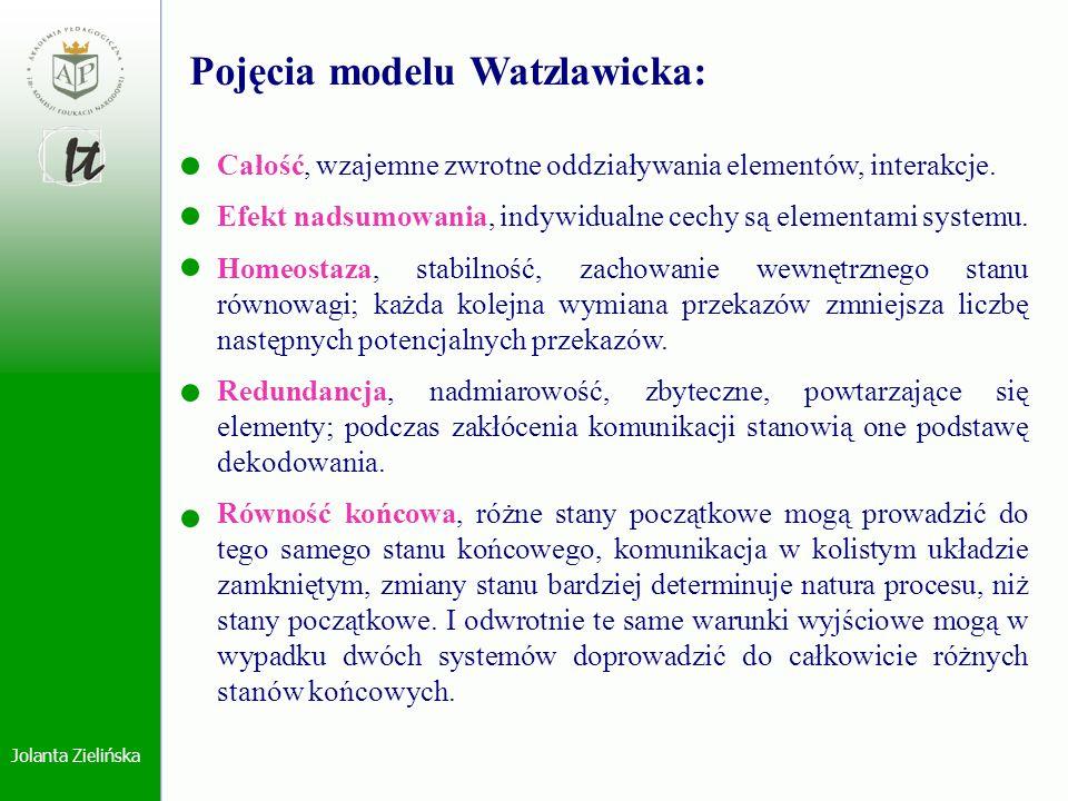 Jolanta Zielińska Pojęcia modelu Watzlawicka: Całość, wzajemne zwrotne oddziaływania elementów, interakcje. Efekt nadsumowania, indywidualne cechy są