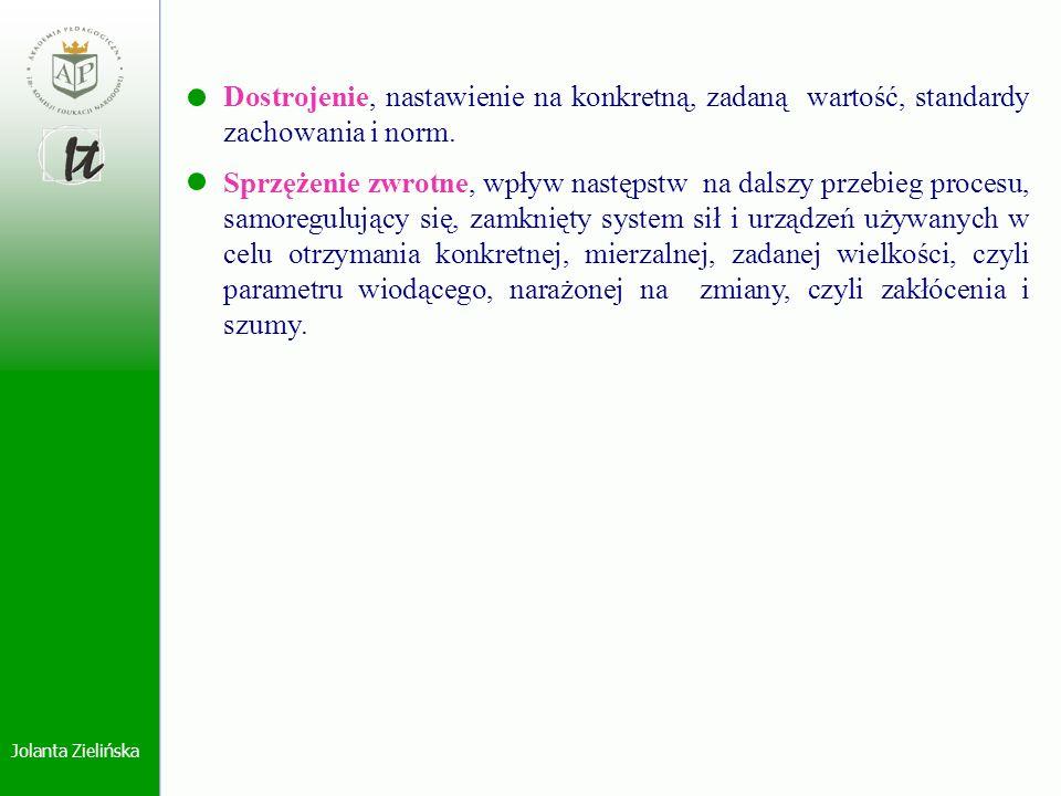 Jolanta Zielińska Dostrojenie, nastawienie na konkretną, zadaną wartość, standardy zachowania i norm. Sprzężenie zwrotne, wpływ następstw na dalszy pr