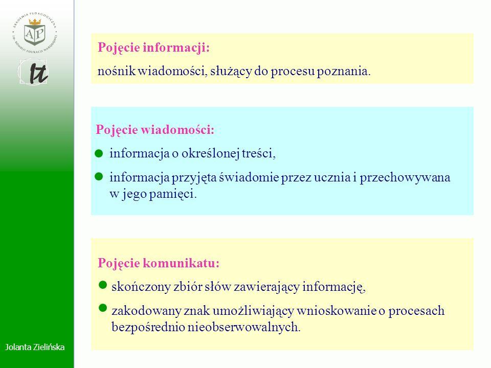 Jolanta Zielińska Pojęcie informacji: nośnik wiadomości, służący do procesu poznania. Pojęcie wiadomości: informacja o określonej treści, informacja p