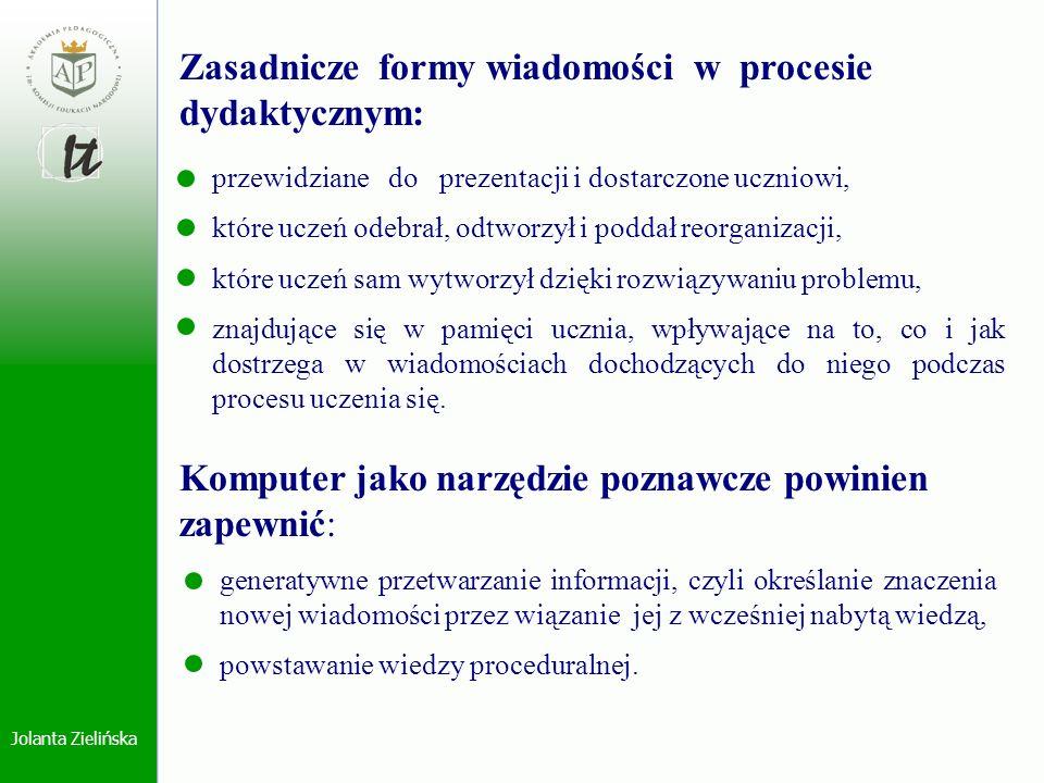 Jolanta Zielińska Zasadnicze formy wiadomości w procesie dydaktycznym: przewidziane do prezentacji i dostarczone uczniowi, które uczeń odebrał, odtwor