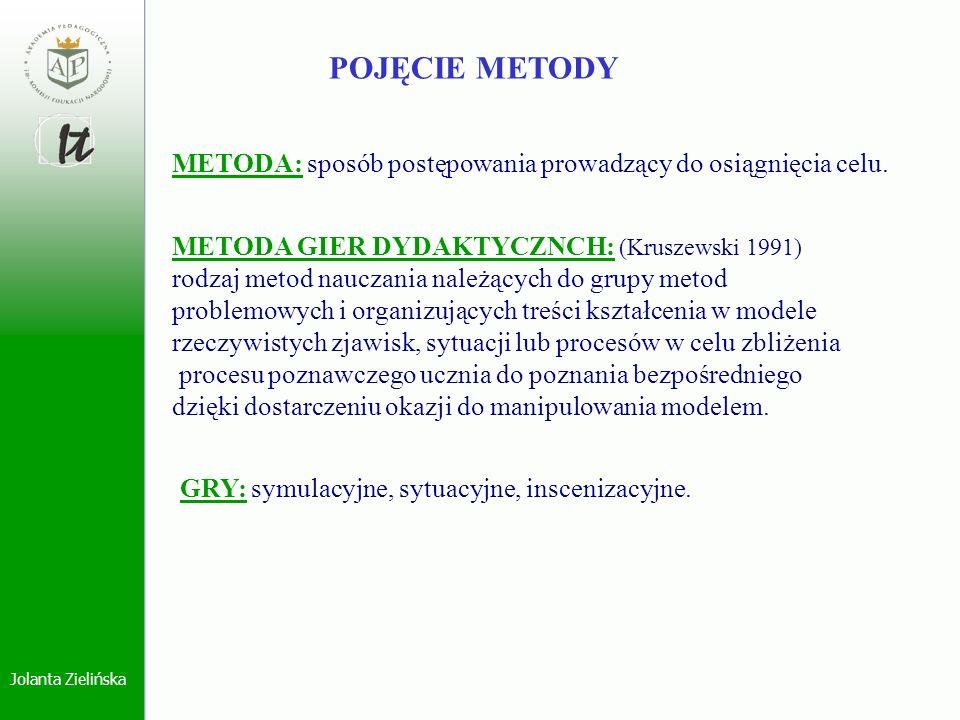 Jolanta Zielińska METODA: sposób postępowania prowadzący do osiągnięcia celu. GRY: symulacyjne, sytuacyjne, inscenizacyjne. METODA GIER DYDAKTYCZNCH: