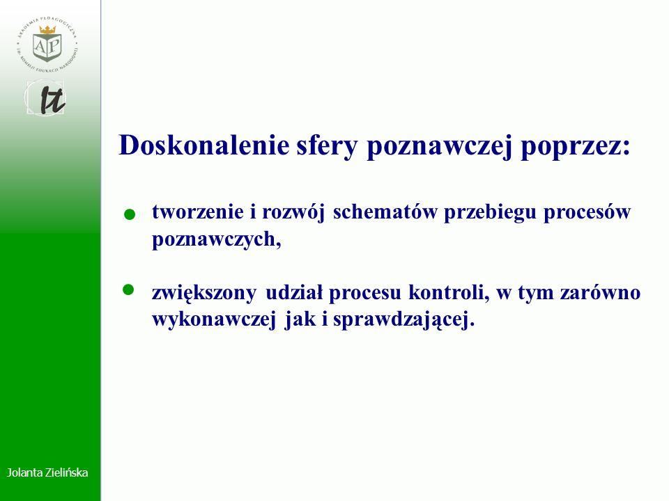 Jolanta Zielińska Doskonalenie sfery poznawczej poprzez: tworzenie i rozwój schematów przebiegu procesów poznawczych, zwiększony udział procesu kontro