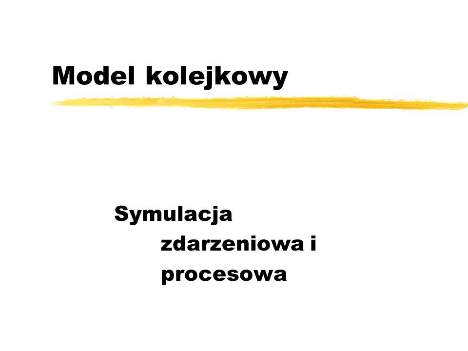 Model kolejkowy Symulacja zdarzeniowa i procesowa