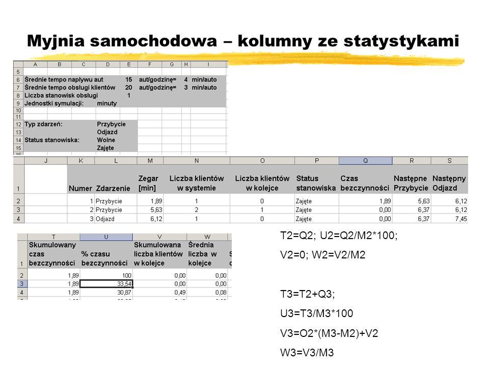 Myjnia samochodowa – kolumny ze statystykami T2=Q2; U2=Q2/M2*100; V2=0; W2=V2/M2 T3=T2+Q3; U3=T3/M3*100 V3=O2*(M3-M2)+V2 W3=V3/M3