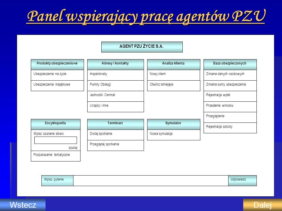 Panel wspierający pracę agentów PZU Terminarz Baza ubezpieczonychAnaliza klienta Ubezpieczenia na życie Ubezpieczenia majątkowe Inspektoraty Punkty Ob