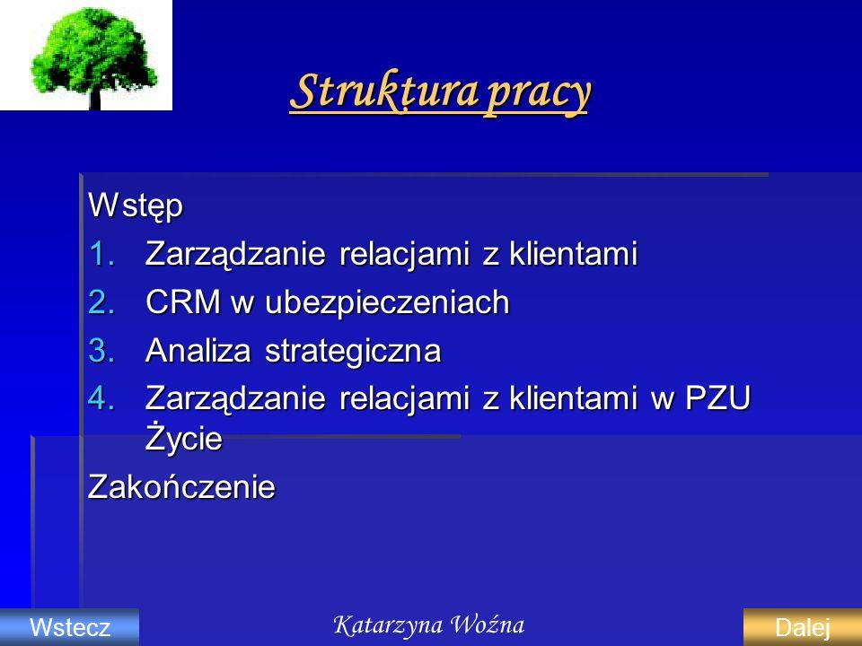 Struktura pracy Wstęp 1.Zarządzanie relacjami z klientami 2.CRM w ubezpieczeniach 3.Analiza strategiczna 4.Zarządzanie relacjami z klientami w PZU Życ